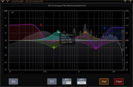 立体声波形EQ均衡效果器OverTone DSP AF2-10 Bundle v2.4.8 WiN&MACOS